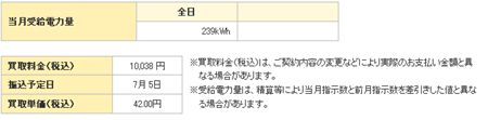平成24年6月売電金額_R