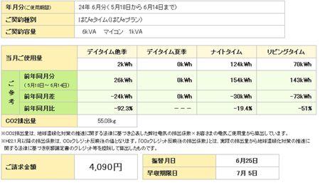 平成24年6月電気代_R