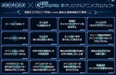 ビビッドレッド オペレーション ANIPLEX×電撃Gs マガジン×A-1 Pictures オリジナルアニメーションプロジェクト始動