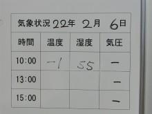 ぱどっく☆日記