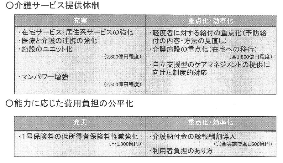 社会改革・税一体化③-2