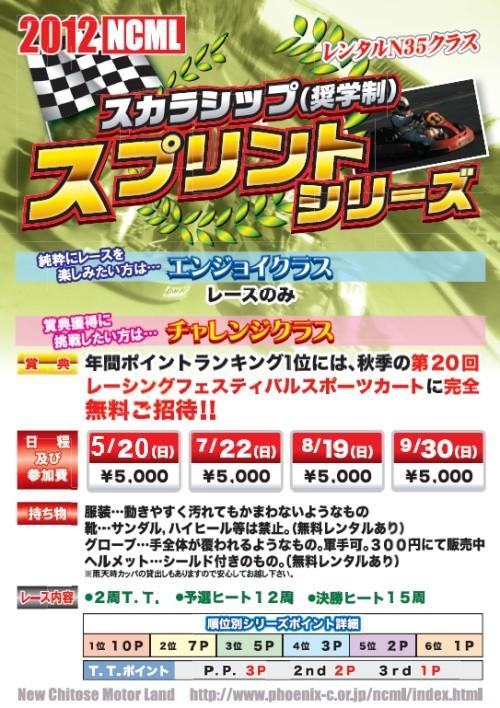 sprint2012.jpg