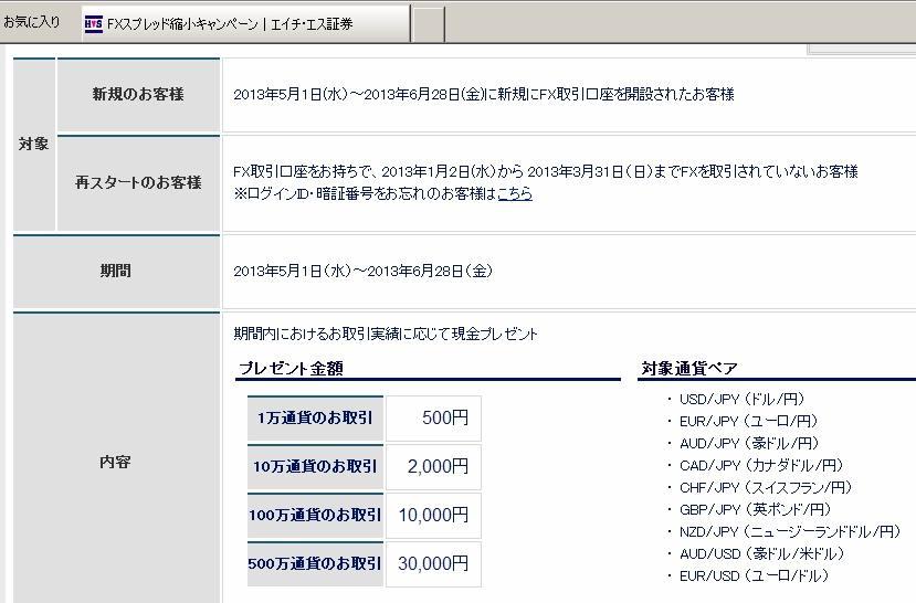 HS証券 7月下旬に2000円
