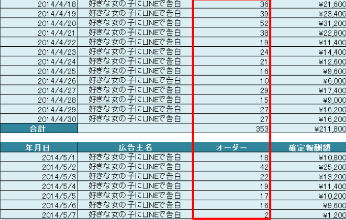 SnapCrab_YouTube収益化プログラム - Google Chrome_2014-10-16_13-54-49_No-00