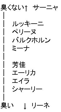 SW_kusairank.jpg