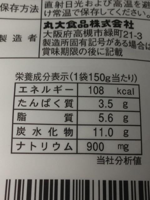 ドリアソース栄養成分