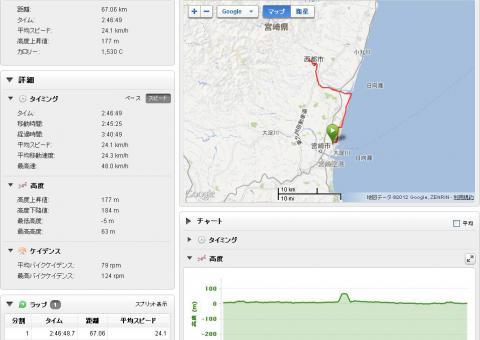 12.12.31走り納め8ログ