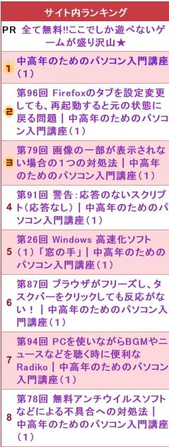 中高年のためのパソコン入門講座(1)