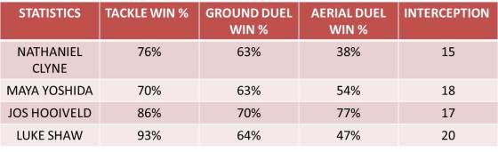 defenders-stats.jpg