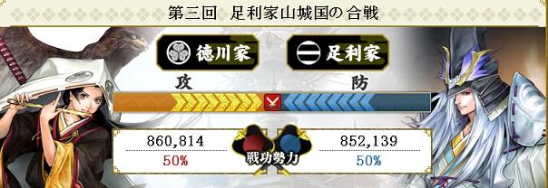 4期徳川防衛戦