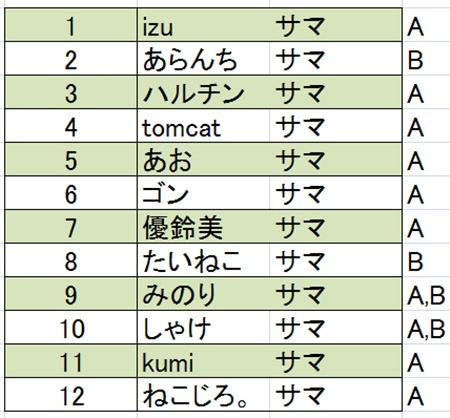20120723-000640-ご購入者リスト