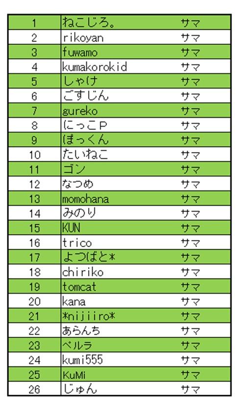 20120917-102742-ご応募者様リスト