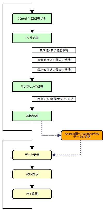 2012042904.jpg