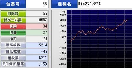 kiwami_rio_01.jpg