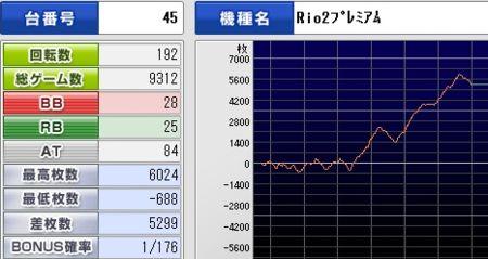 kiwami_rio_02.jpg