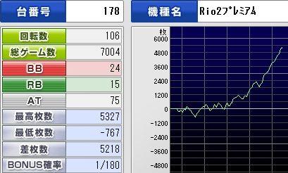 kiwami_rio_05.jpg