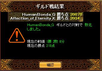 Human 結果