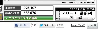 2525記念