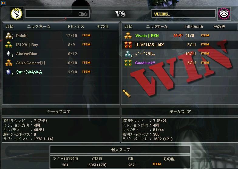 Aloft戦