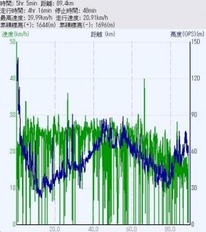 Fujiwara_Data_org.jpg