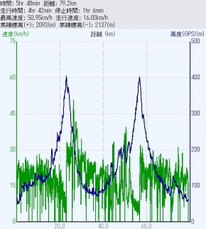 Kamuro_Data_org.jpg
