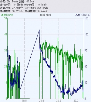 Kanazawa_Data_org.jpg