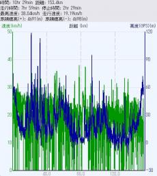 KobeAirPort_Data_org.jpg