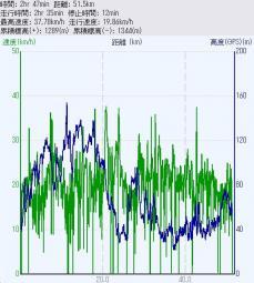 Lovely_Data_org.jpg