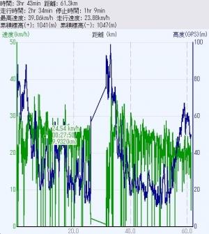 Mizuma_Data_org.jpg