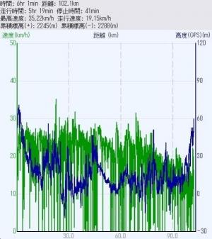 Mukogawa_Data_org.jpg