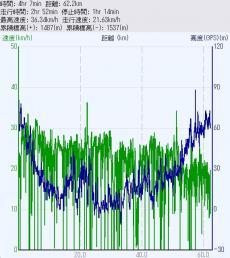 Tsurumi_data_org.jpg