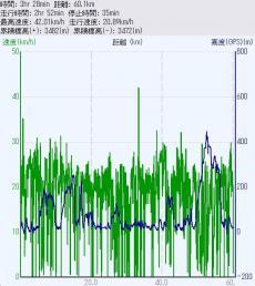 YachtHarbor_Data_org.jpg