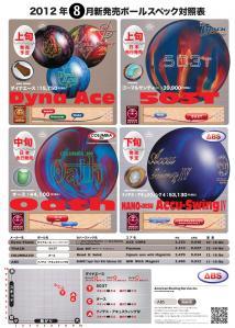 ABS 201208発売のボール