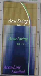 20120722 Line_Accu Swing, Accu-Line Limited