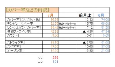201207成績