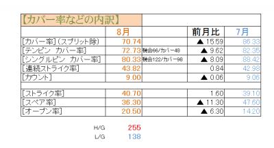 201208カバー率などの詳細