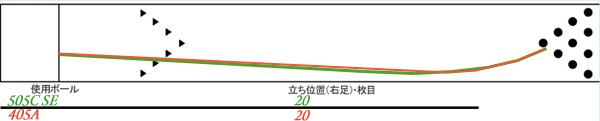 20121021Line