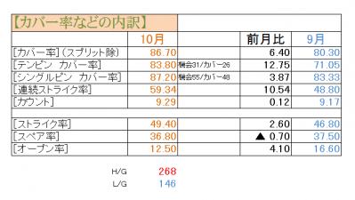 201210 total