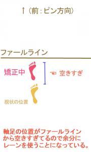 20121118 ステップワーク