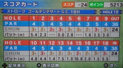 みんゴルP1完全制覇 (1)