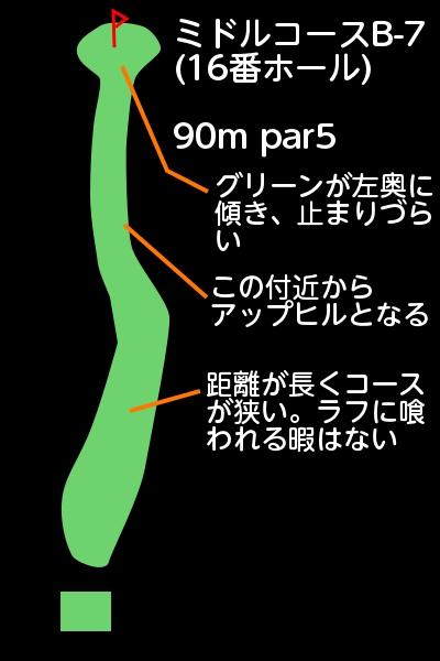 s-安平山パークゴルフコース (10)