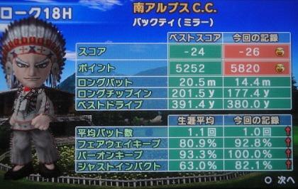 s-南ア・怒涛のベストスコア更新劇 (1)