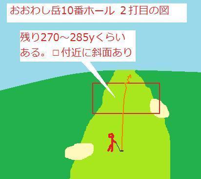 パークゴルフ研究・調査を中心とした雑記-みんごる2 おおわし岳10H 2打目イメージ