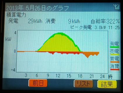 20130526_graph.jpg