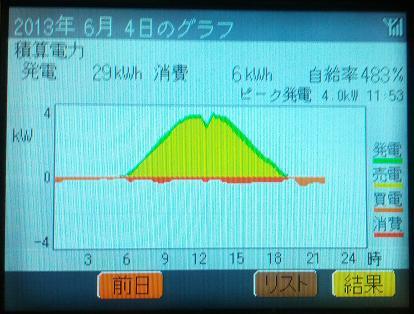 20130604_graph.jpg