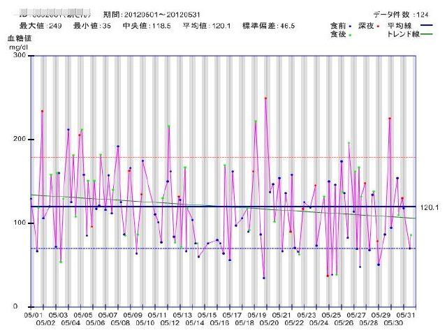 generate_glu_jikei_20120601154746.jpg