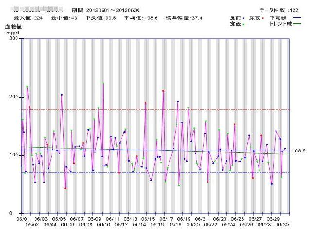 generate_glu_jikei_20120703204935.jpg