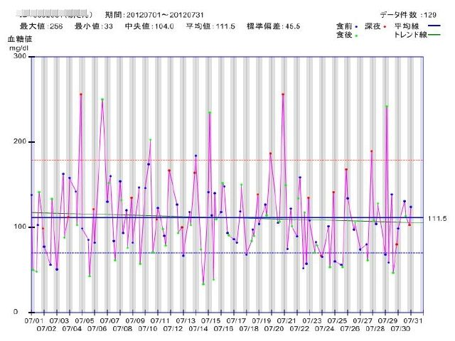 generate_glu_jikei_20120801205047.jpg