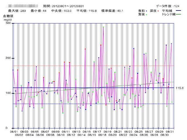 generate_glu_jikei_20120901155725.jpg