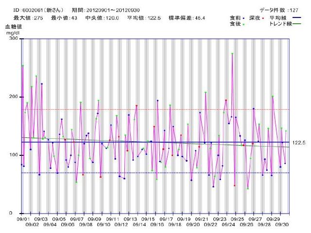 generate_glu_jikei_20121002194808.jpg